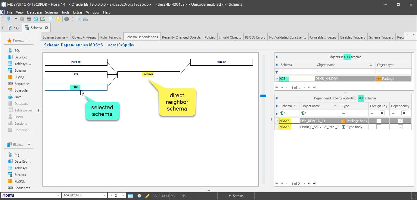Oracle schema dependencies screenshot